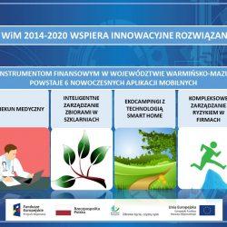 Instrument kapitałowy w ramach RPO WiM wspiera rozwój technologii